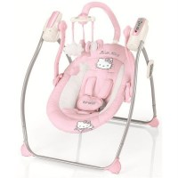 Balancelle Hello Kitty de Brevi, vraiment utile?
