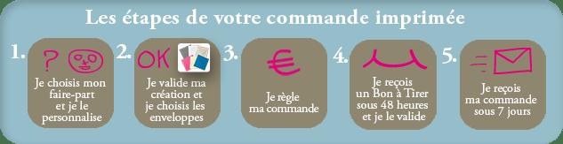 etapes_commande_imprimee