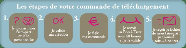 etapes_commande_telecharger