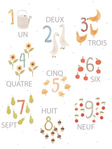 Poster Chiffre