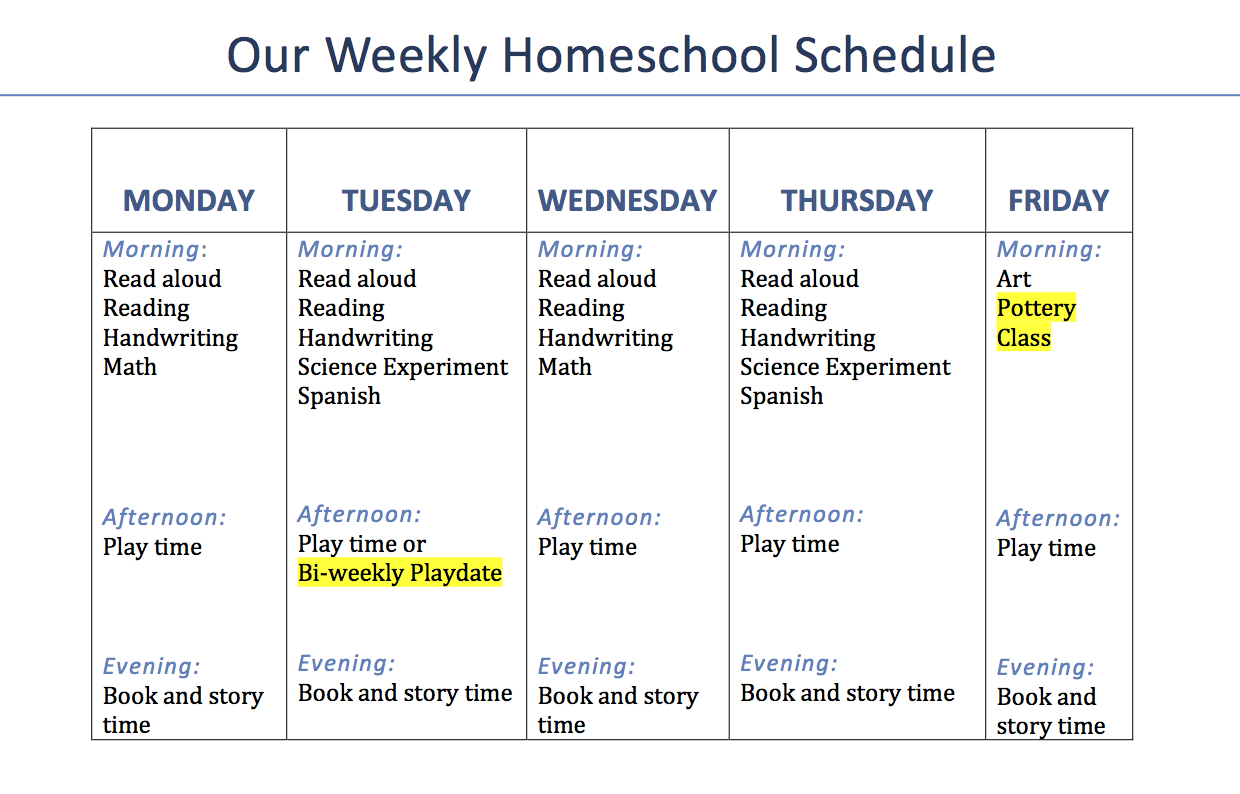 Our 2nd Grade Homeschool Schedule And Curriculum With Pre