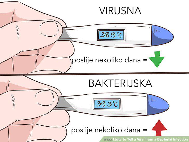 kako-razlikovati-bakterisku-infekciju