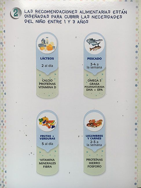 recomendaciones alimentarias para niños de 1 a 3 años