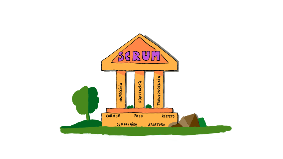 un Scrum Master Profesional usa valores y pilares de Scrum