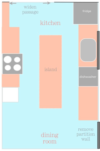 propsed kitchen layout