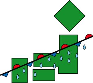 梅雨前線の画像