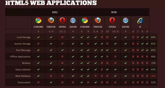Web Applications - 20 Best Useful HTML5 Examples and Tutorials