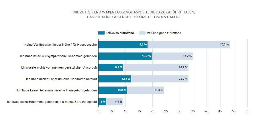 Hebammenmangel in Deutschland - jetzt auch für Tirol zu befürchten?