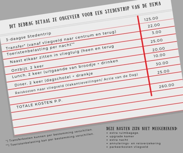 Hema stedentrip kostenplaatje