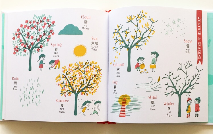 Extract from Lets Learn japanese showing seasons