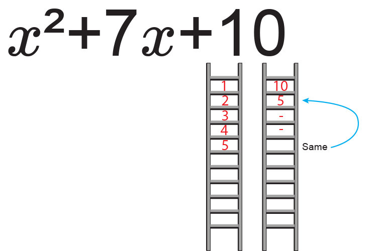 Example 1 of easy quadratic examples using the ladder method