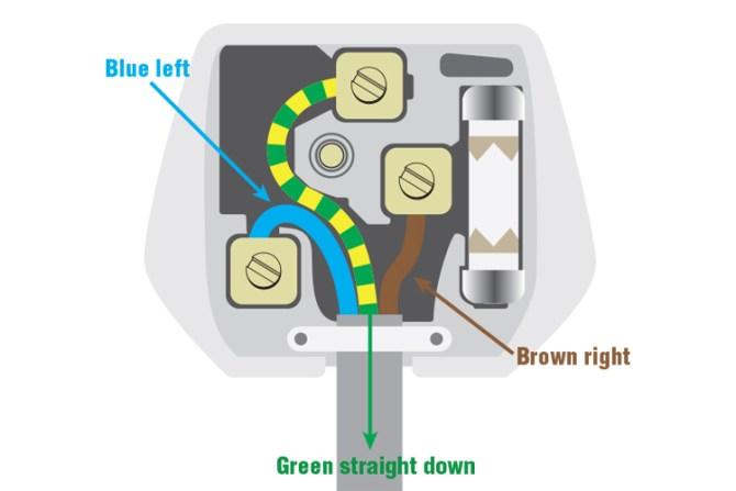 diagram trailer plug wiring diagram uk full version hd