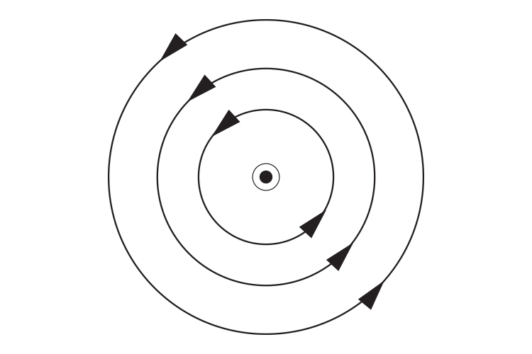Which way does a compass point in an electromagnetic field
