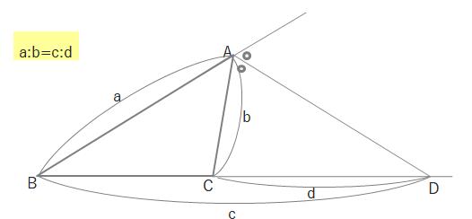 高校数学A【図形の性質】角の2等分線と比まとめと問題