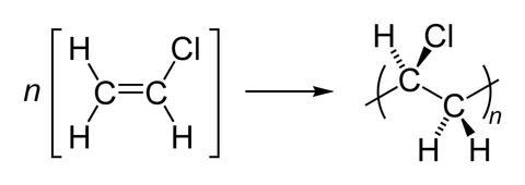 有機化合物とその利用