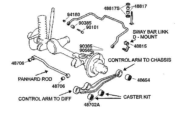 FJ80 Suspension Bushings Rubber Kit Manafre 1995, 1996