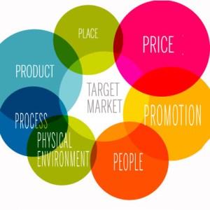mo-hinh-marketing-7p-vrpo Marketing theo yêu cầu    Manage.vn