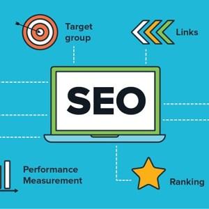 SEO-article-header Marketing theo yêu cầu    Manage.vn