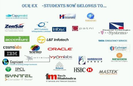 Image result for dy patil engineering college,pune