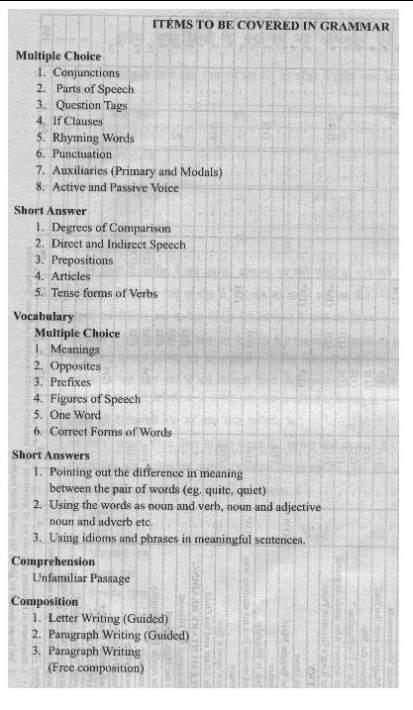 Blue Print of Second Language English of SSLC Karnataka