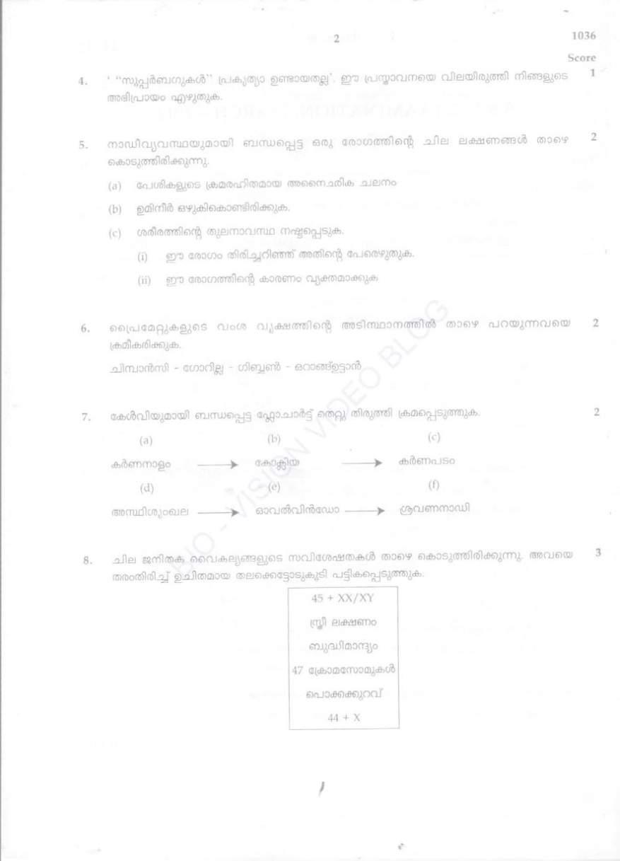 Kerala SSLC Physics Exam Question Paper in Malayalam