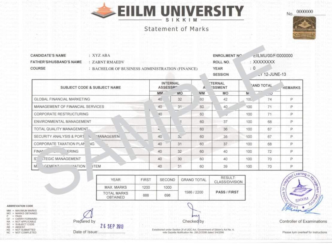 Shridhar university sample marksheet