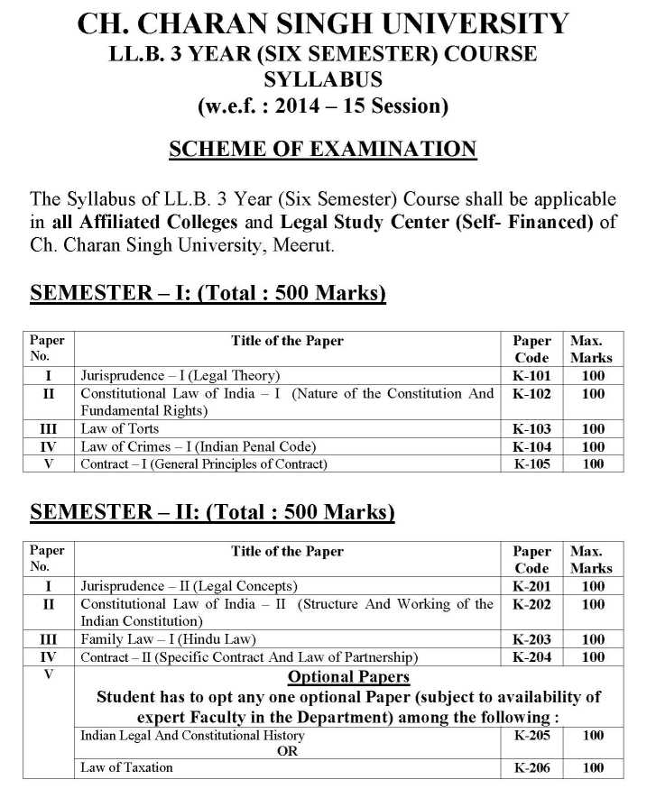 Part Time LLB In CCS University - 2020 2021 Student Forum