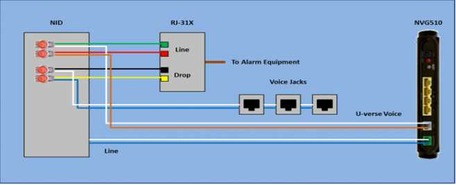 Uverse Wiring Diagram Wiring Wiring Diagram And Schematics