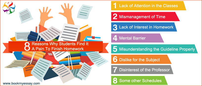 homework help - bookmyessay