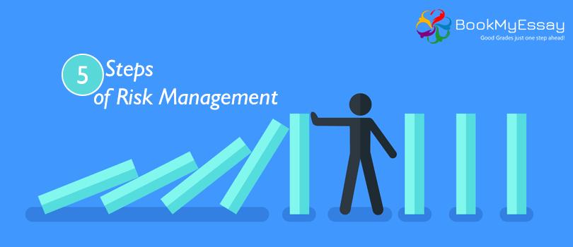 risk-management-assignment-help