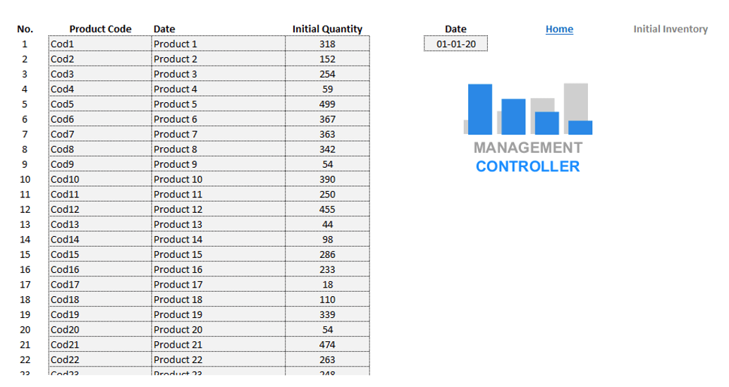 Inventory Turnover and Coverage Calculation Free Excel