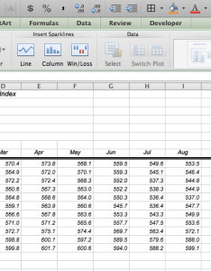 Run chart in excel also manage naturally rh managenaturally