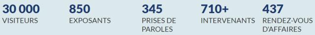 Statistiques 2018.png