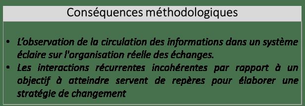 Encadré 6, INFORMATION ET INTERACTION (conséquences)
