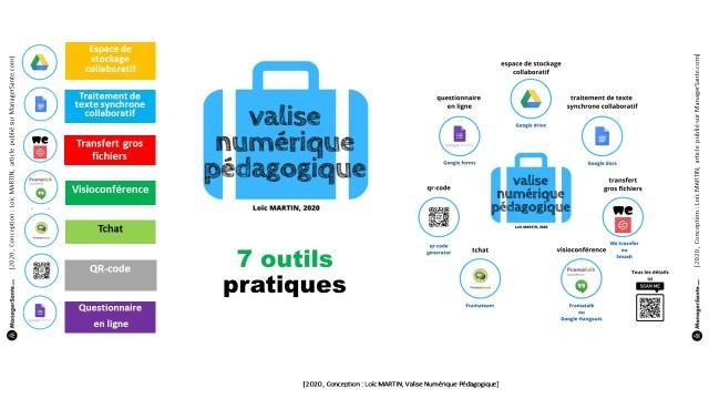 SCHEMA WP Valise numérique et pédagogique, Loïc MARTIN, Version 3 modifiée le 03 04 2020 ManagerSante