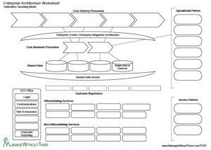 Update to Enterprise Architecture Worksheet