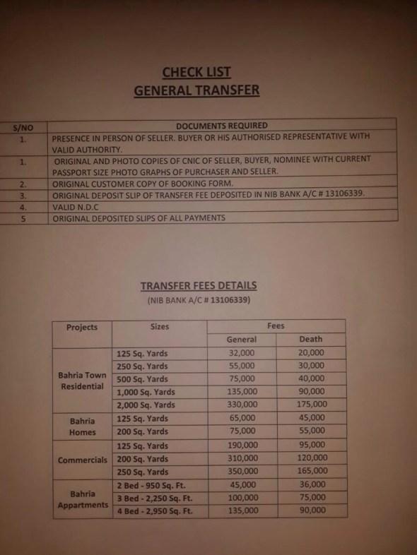 BTK-Transfer-Fees