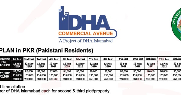 DHA-Commercial-Avenue-Payment-Plan