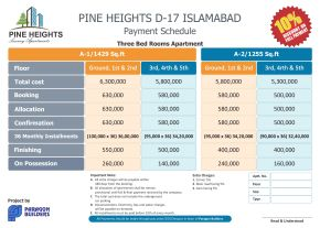 Price-3-Bed-Pine-Heights