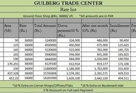 Ground Floor Shops Price List Gulberg Trade Center