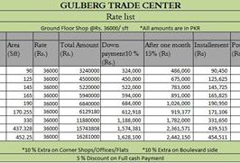 Ground Floor Shops Price List Gulberg Trade Center