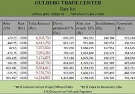 Second Floor Offices Price List Gulberg Trade Center