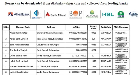 DHA Bahawalpur Bank Branches for Form Collection