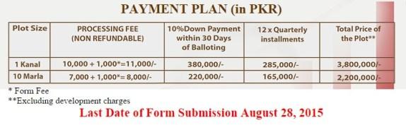 DHA Bahawalpur Payment Plan