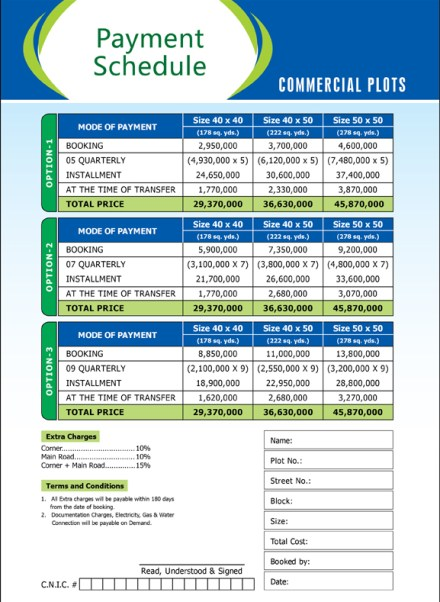 Gulberg Commercial Plot Prices