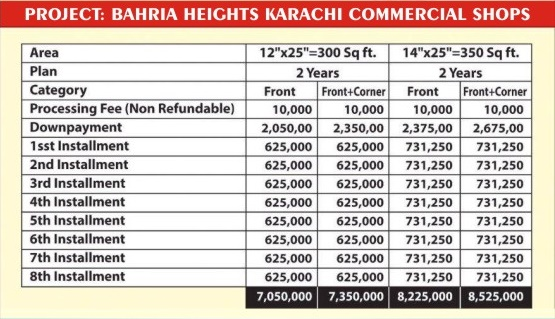 Bahria Heights Karachi Shops Payment Plan