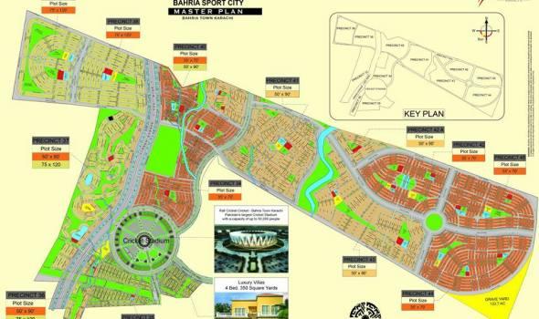 sports-city-karachi-masterplan