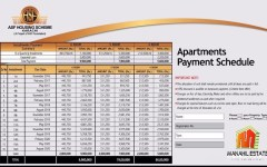 ASF Housing Scheme Karachi Apartments Prices and Installment Plan-2