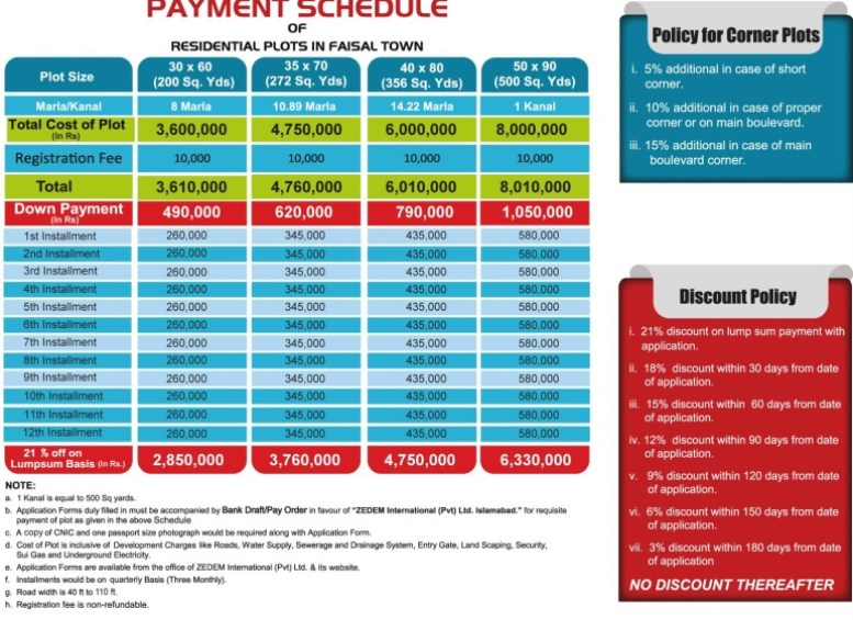 Faisal Town F-18 Payment Plan