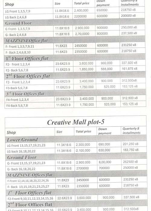 Creative Mall Prices